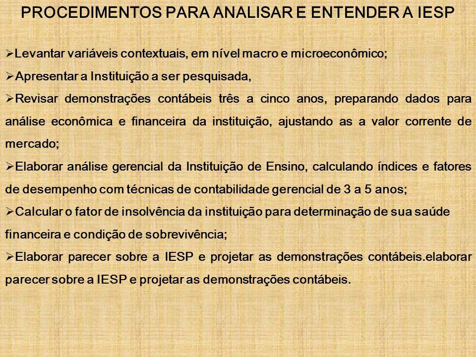 PROCEDIMENTOS PARA ANALISAR E ENTENDER A IESP