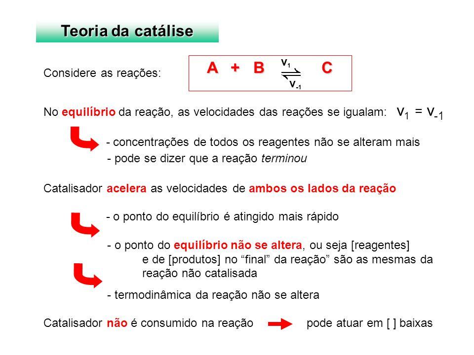 Teoria da catálise A + B C