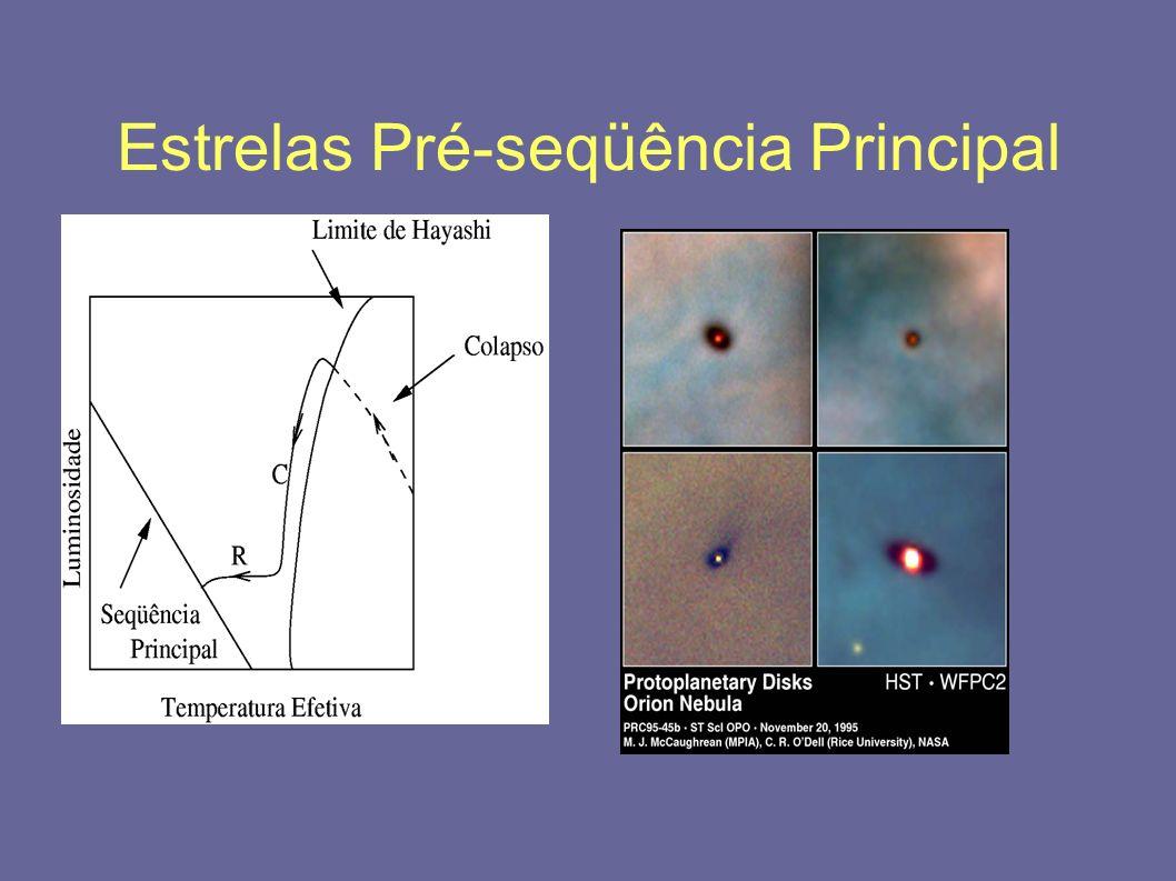 Estrelas Pré-seqüência Principal
