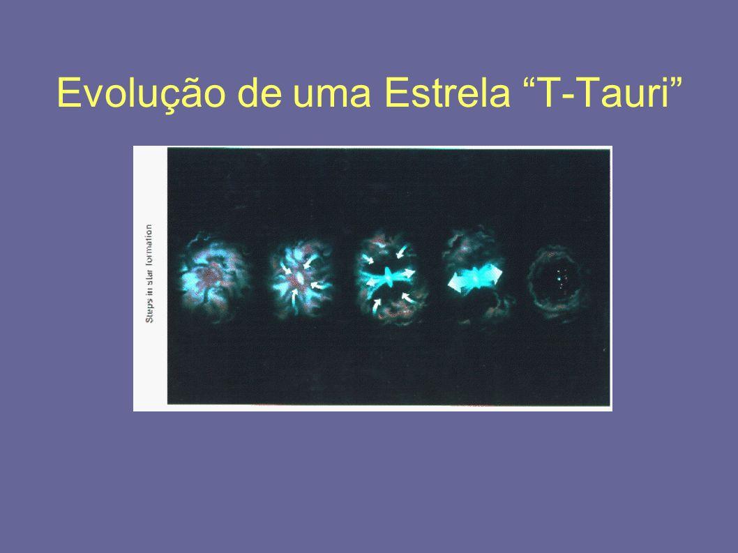Evolução de uma Estrela T-Tauri