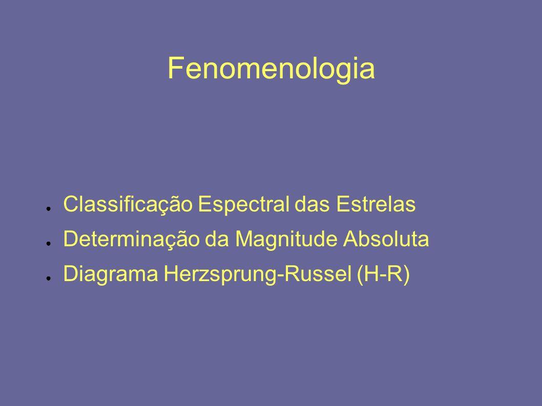 Fenomenologia Classificação Espectral das Estrelas