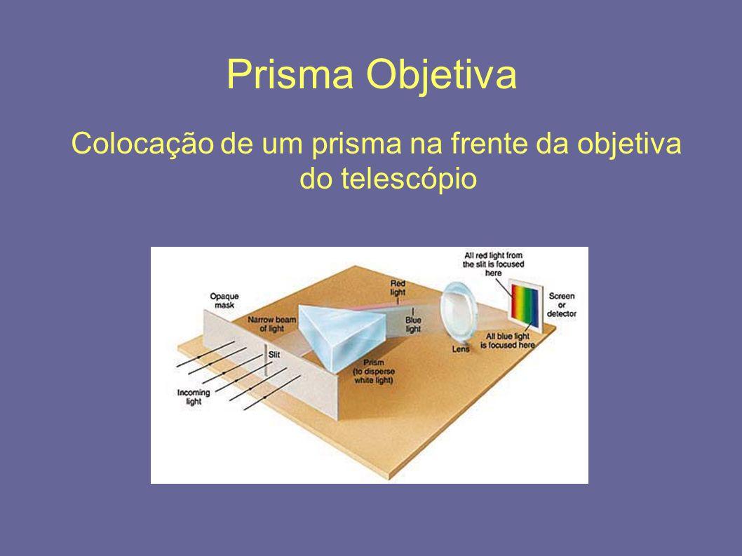 Colocação de um prisma na frente da objetiva do telescópio