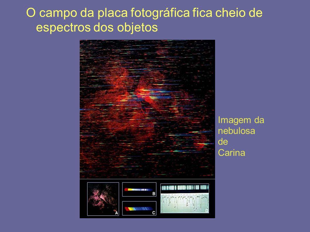 O campo da placa fotográfica fica cheio de espectros dos objetos
