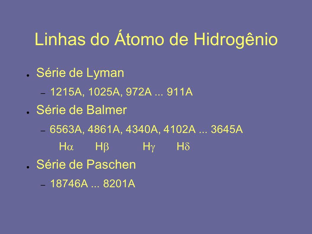 Linhas do Átomo de Hidrogênio
