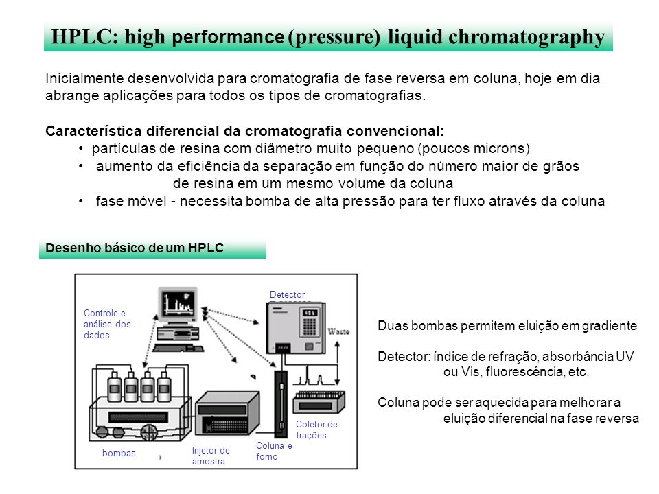 HPLC: high performance (pressure) liquid chromatography