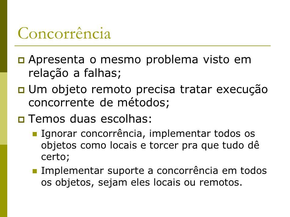 Concorrência Apresenta o mesmo problema visto em relação a falhas;