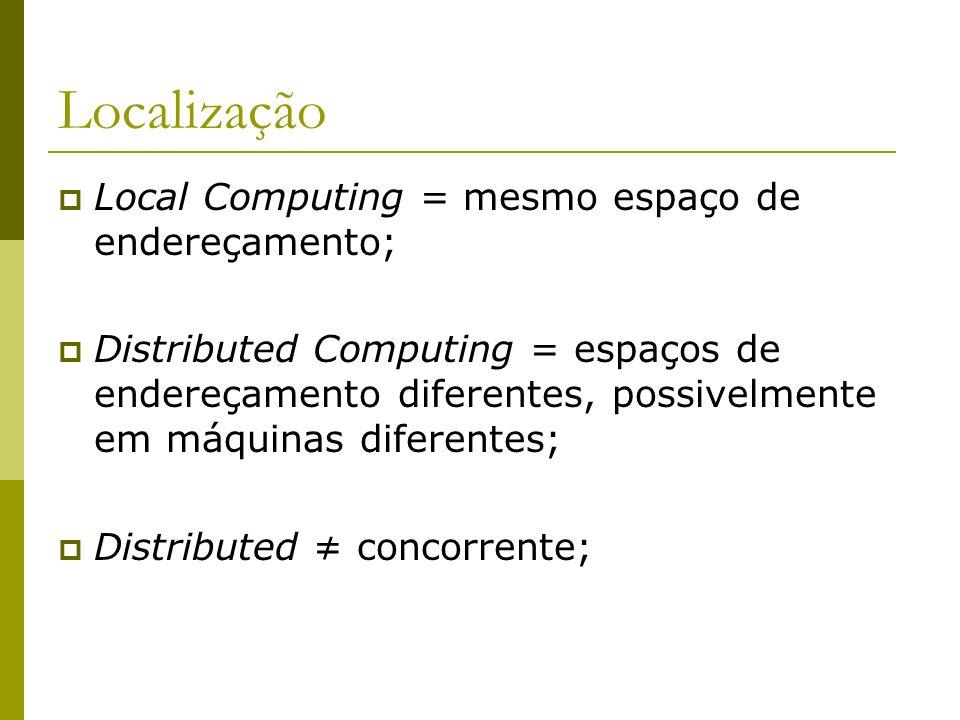 Localização Local Computing = mesmo espaço de endereçamento;
