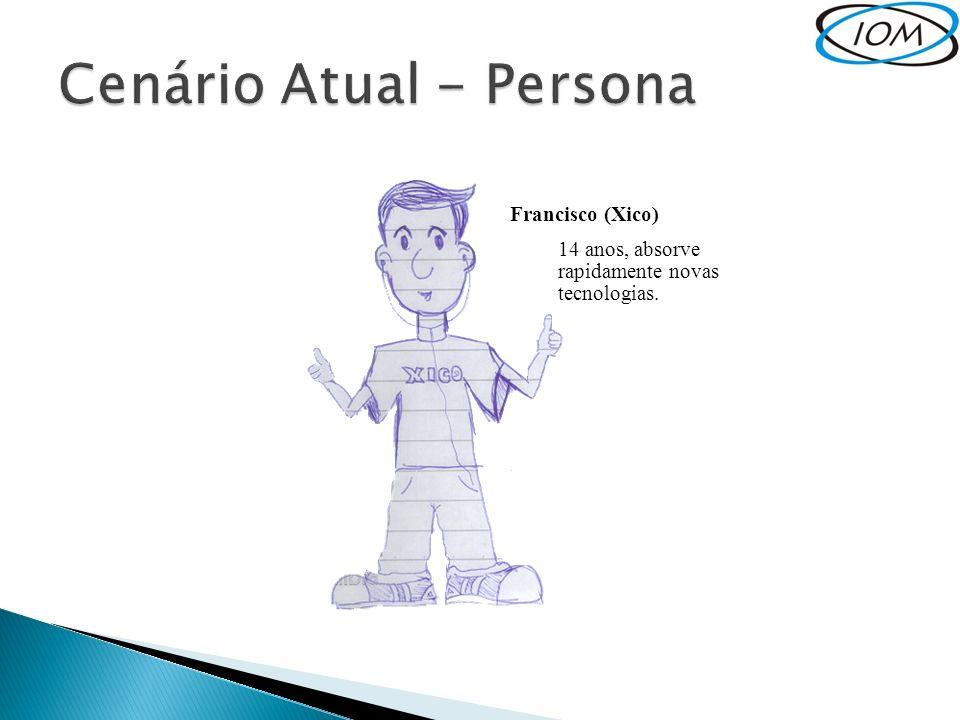 Cenário Atual - Persona