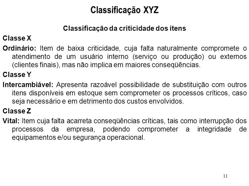 Classificação da criticidade dos itens