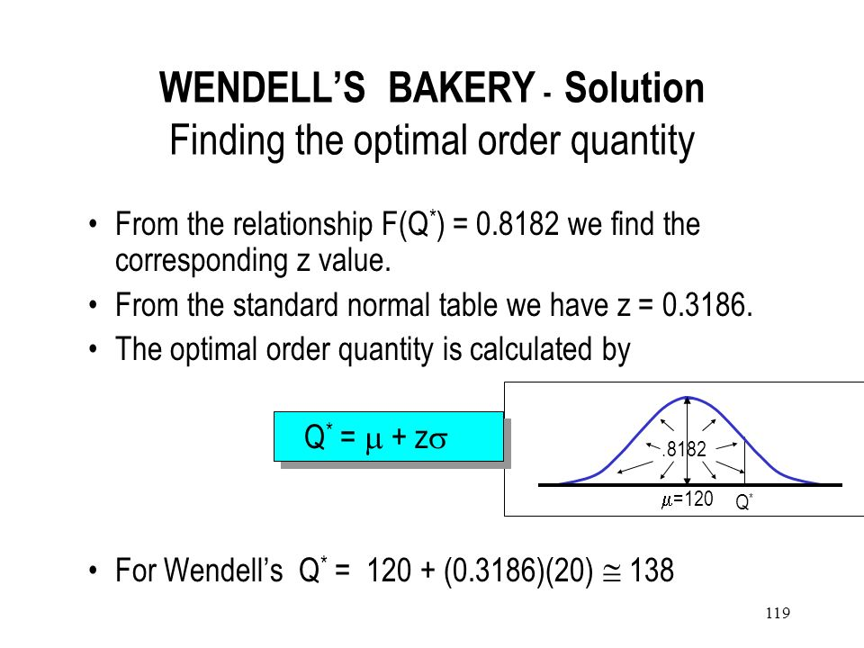 WENDELL'S BAKERY - Solution Finding the optimal order quantity
