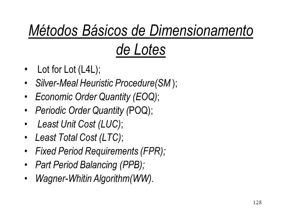 Métodos Básicos de Dimensionamento de Lotes