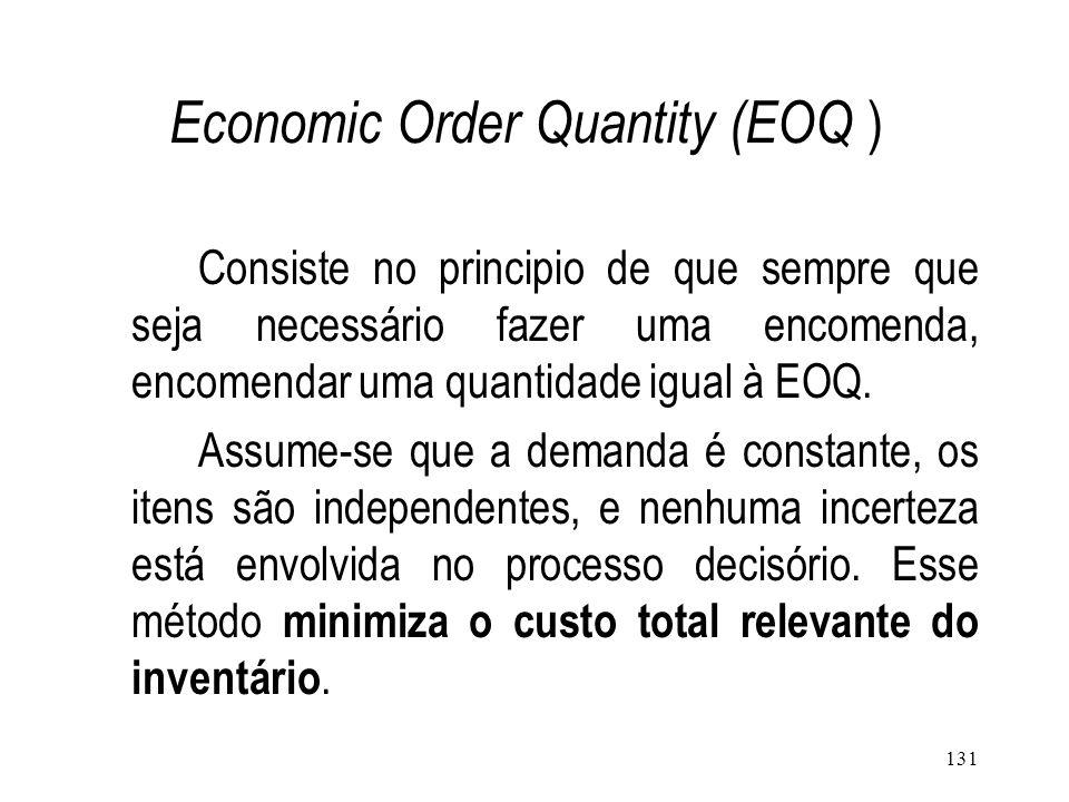 Economic Order Quantity (EOQ )