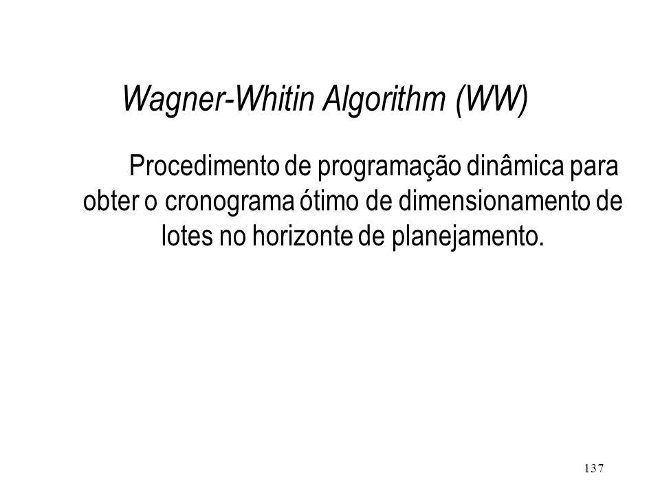 Wagner-Whitin Algorithm (WW)