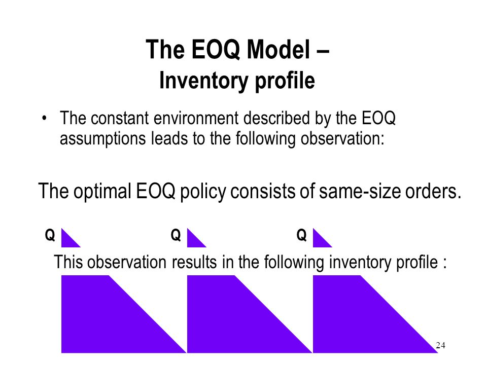 The EOQ Model – Inventory profile