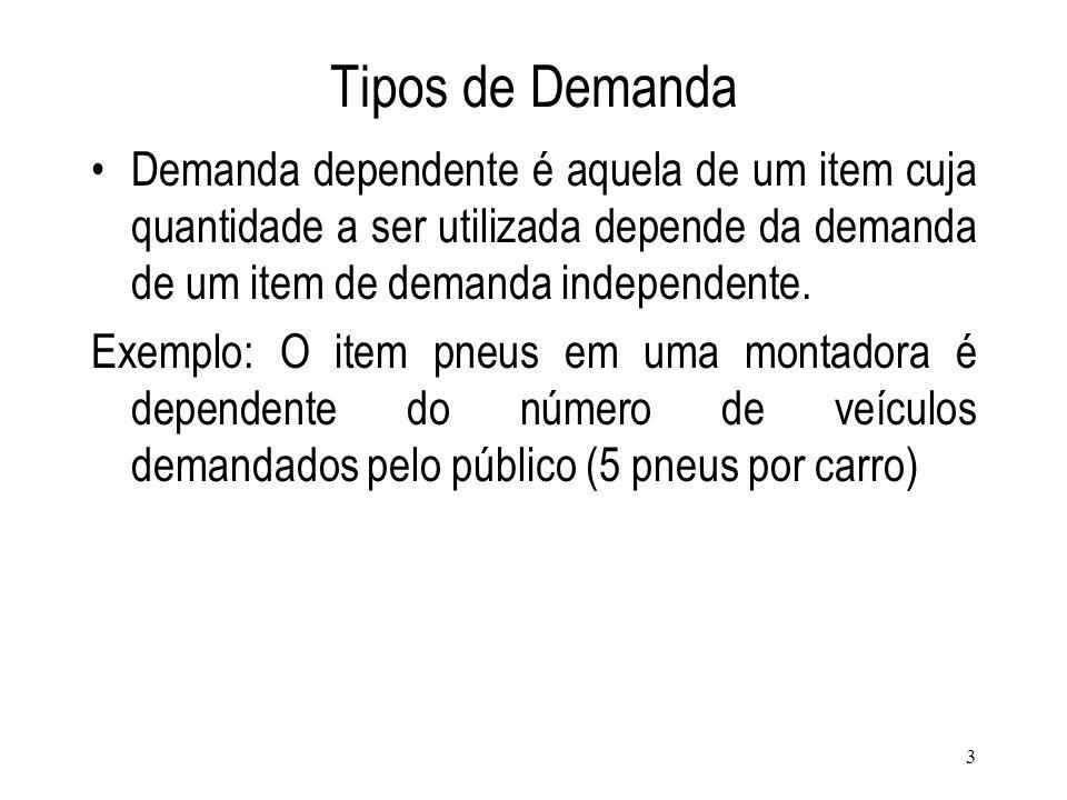 Tipos de Demanda Demanda dependente é aquela de um item cuja quantidade a ser utilizada depende da demanda de um item de demanda independente.