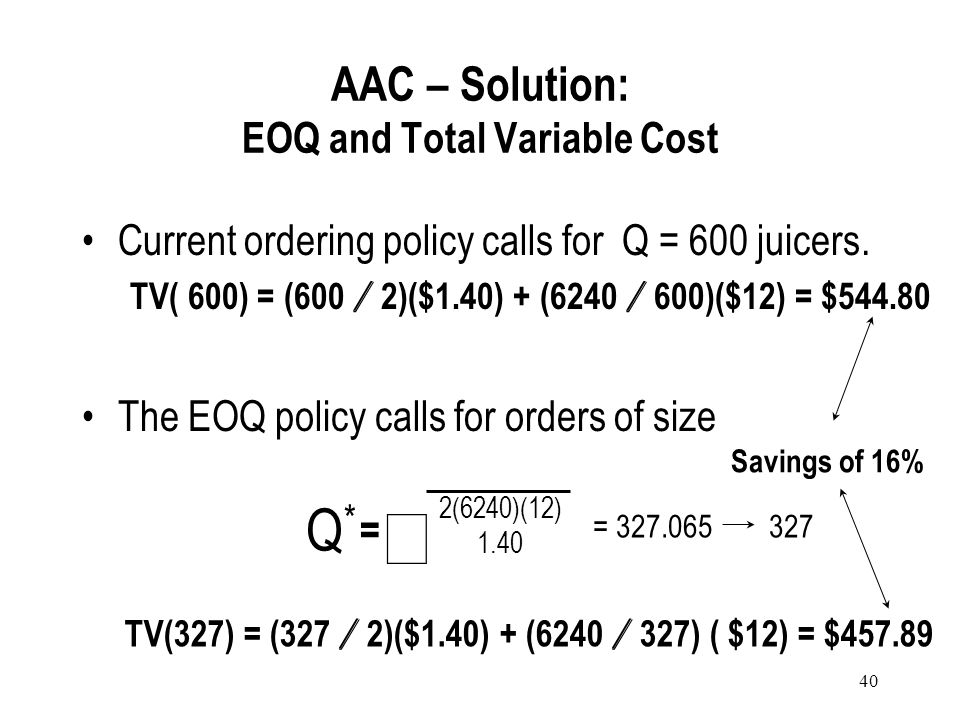 AAC – Solution: EOQ and Total Variable Cost