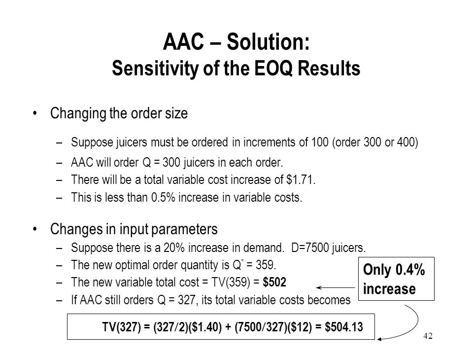 AAC – Solution: Sensitivity of the EOQ Results
