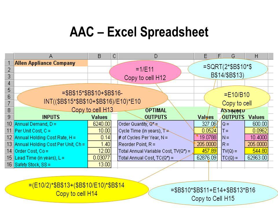 AAC – Excel Spreadsheet