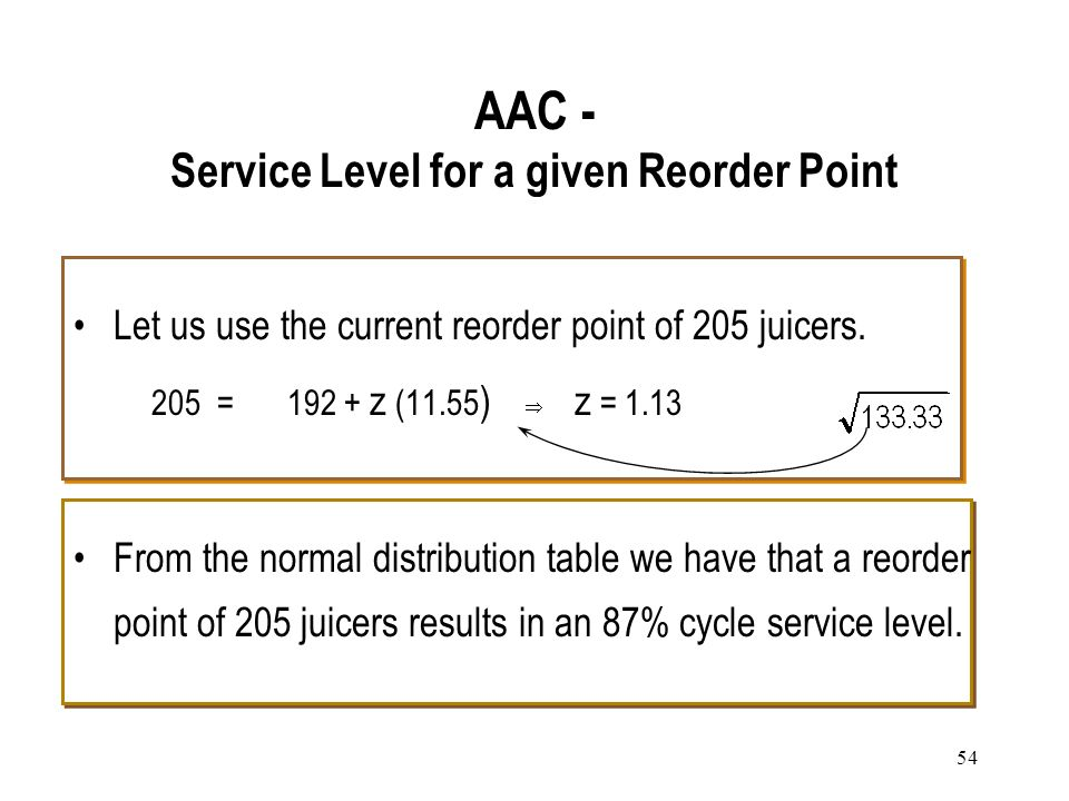 AAC - Service Level for a given Reorder Point