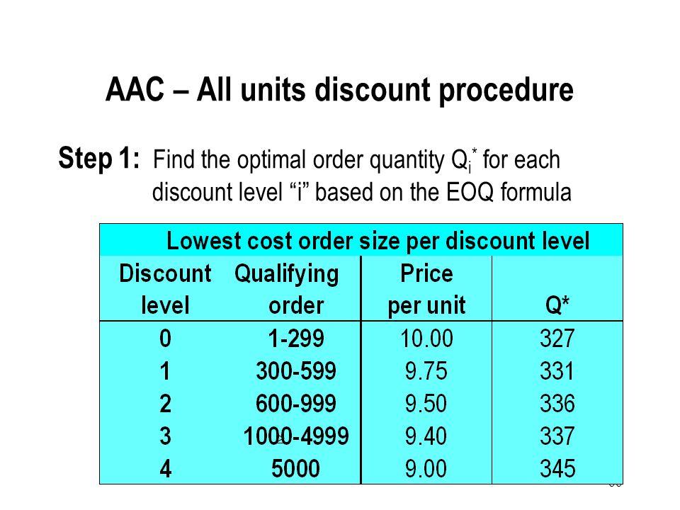 AAC – All units discount procedure