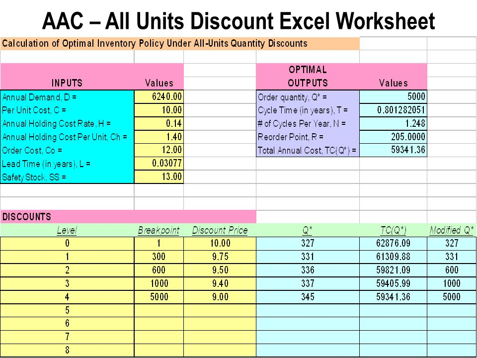 AAC – All Units Discount Excel Worksheet