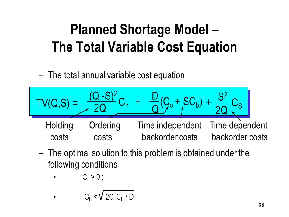 Planned Shortage Model – The Total Variable Cost Equation