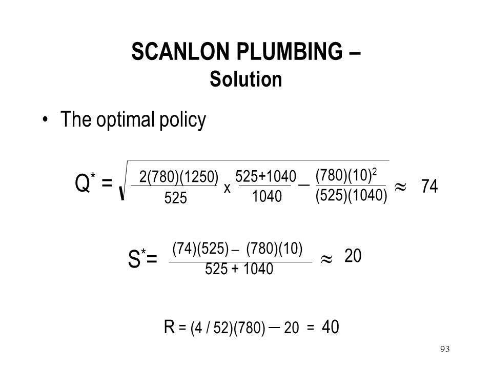 SCANLON PLUMBING – Solution