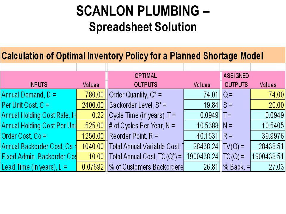 SCANLON PLUMBING – Spreadsheet Solution