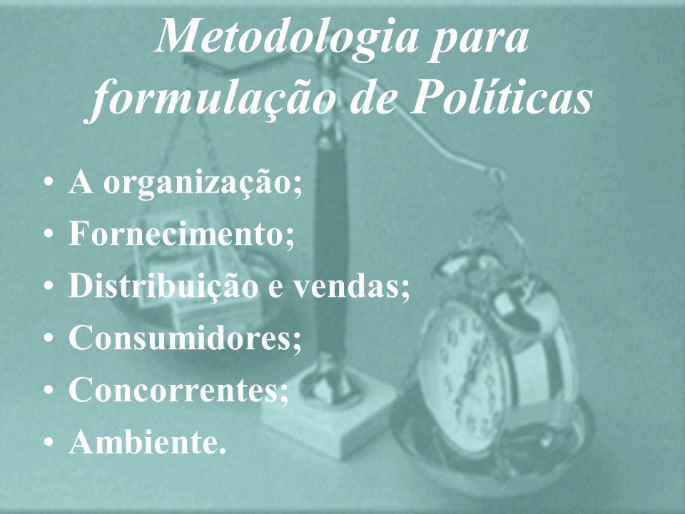 Metodologia para formulação de Políticas