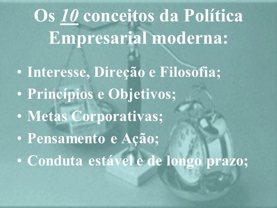 Os 10 conceitos da Política Empresarial moderna: