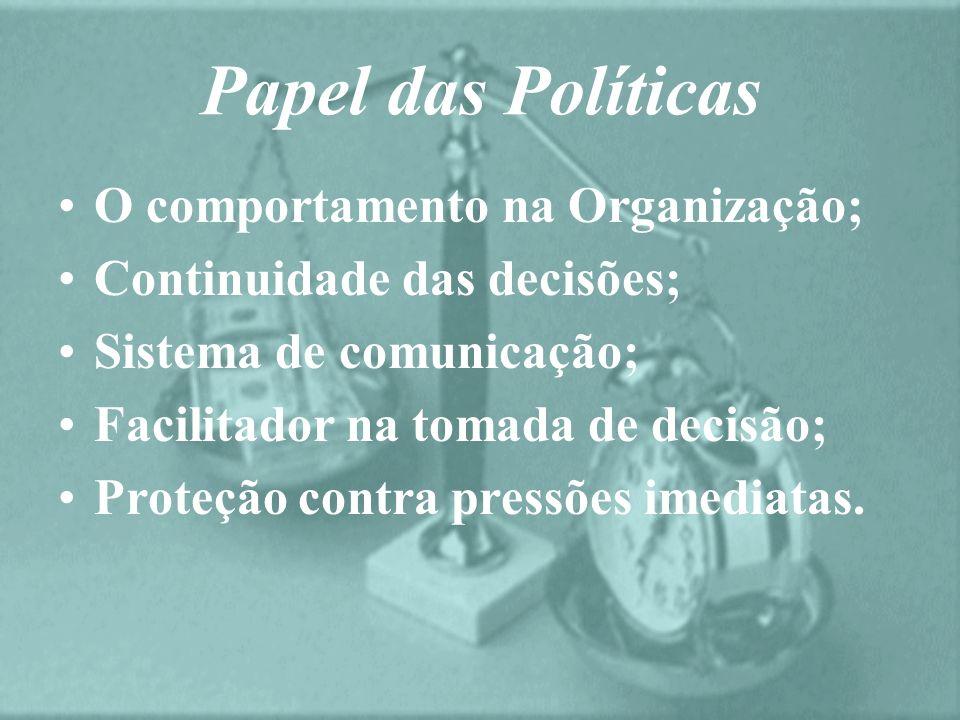 Papel das Políticas O comportamento na Organização;