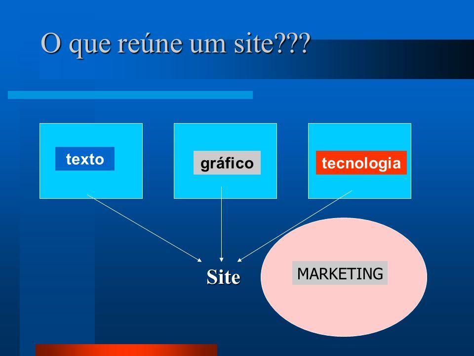 O que reúne um site texto gráfico tecnologia Site MARKETING