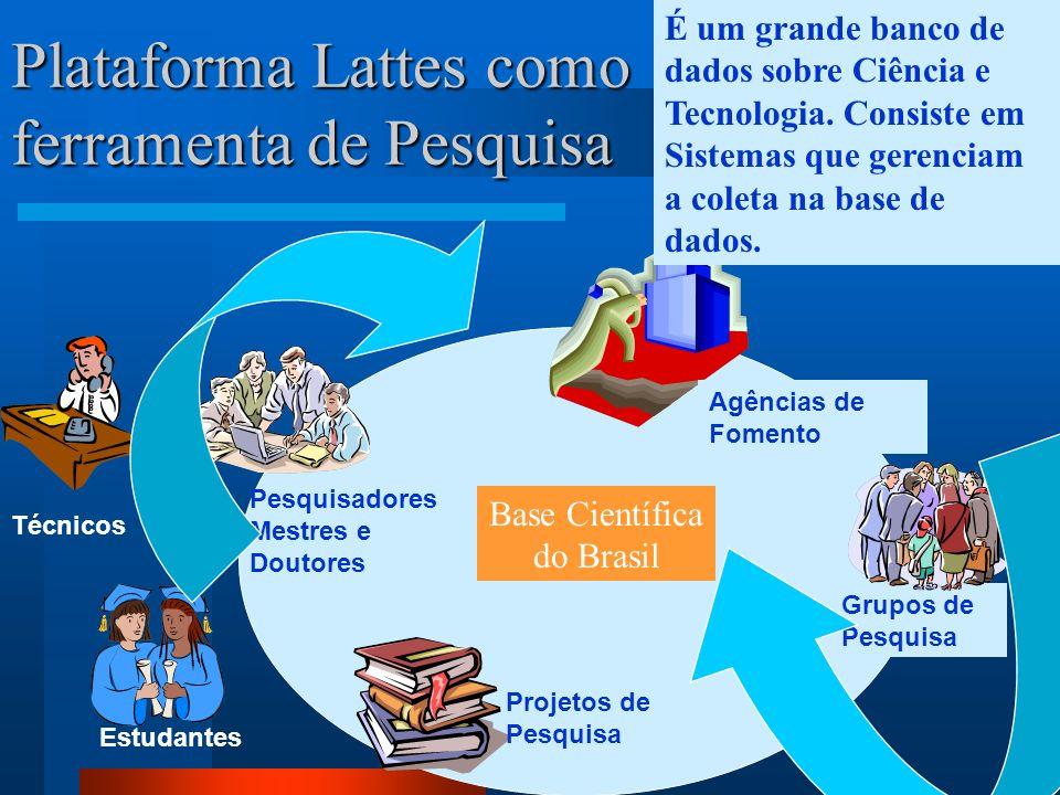 Plataforma Lattes como ferramenta de Pesquisa