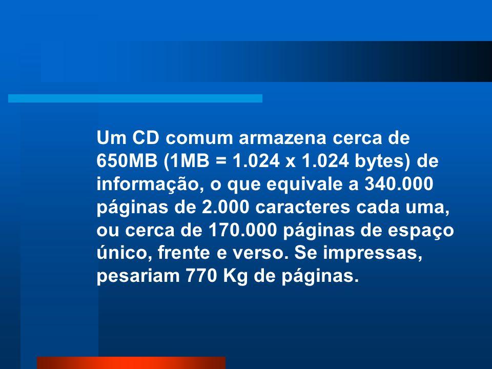 Um CD comum armazena cerca de 650MB (1MB = 1. 024 x 1