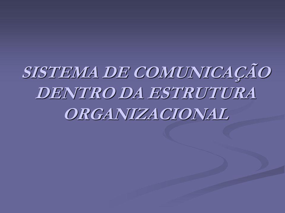 SISTEMA DE COMUNICAÇÃO DENTRO DA ESTRUTURA ORGANIZACIONAL