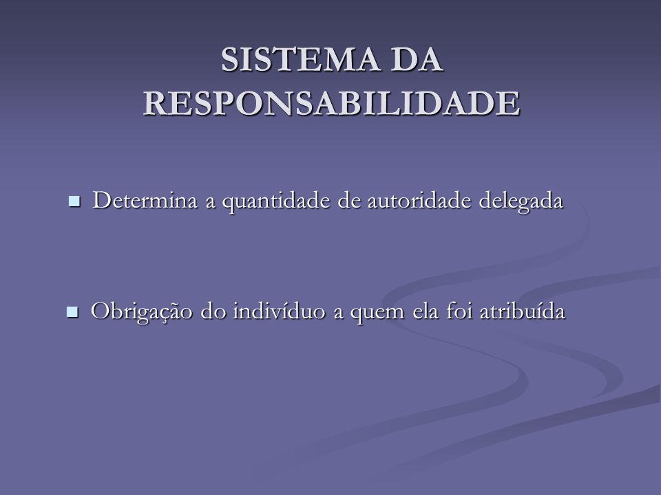 SISTEMA DA RESPONSABILIDADE