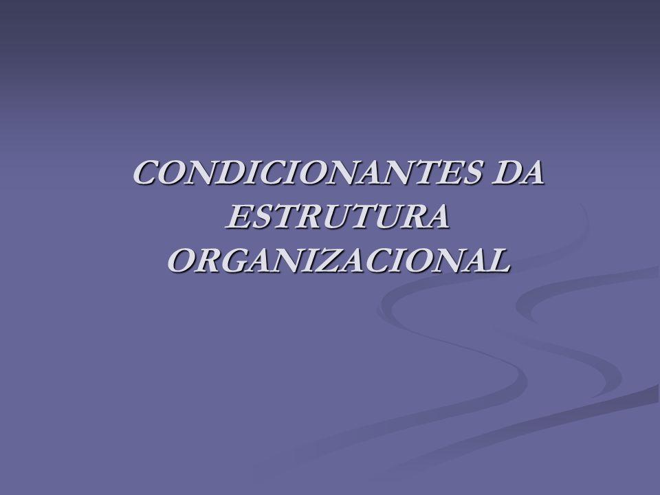 CONDICIONANTES DA ESTRUTURA ORGANIZACIONAL