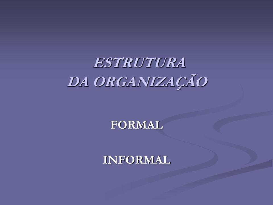 ESTRUTURA DA ORGANIZAÇÃO