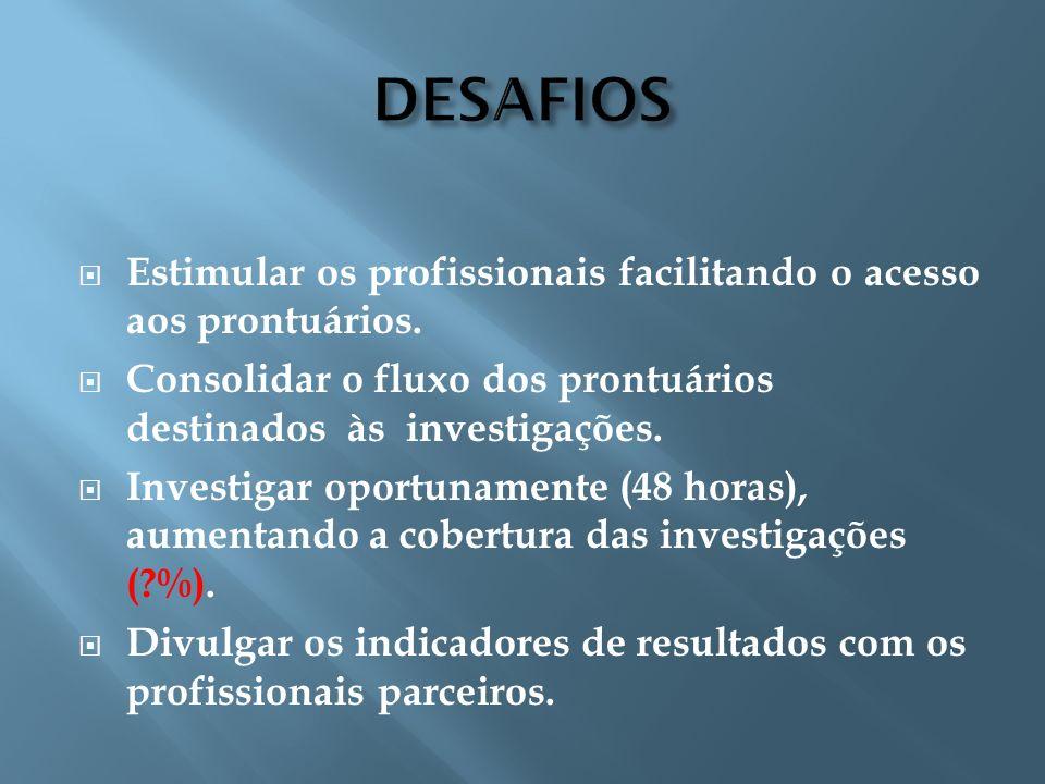 DESAFIOS Estimular os profissionais facilitando o acesso aos prontuários. Consolidar o fluxo dos prontuários destinados às investigações.