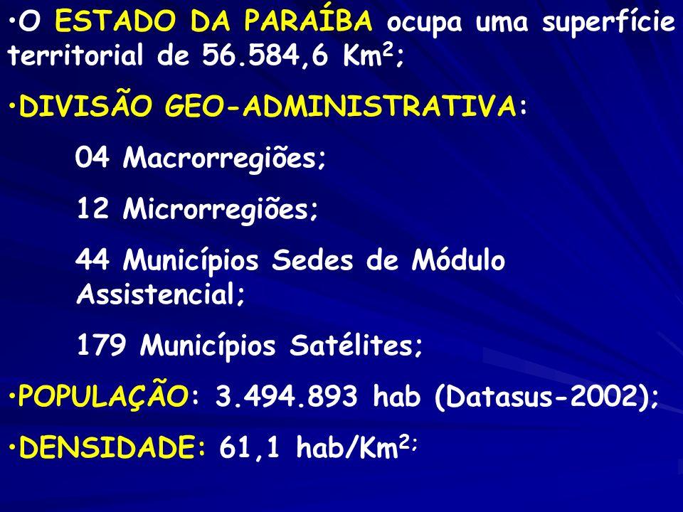 O ESTADO DA PARAÍBA ocupa uma superfície territorial de 56.584,6 Km2;