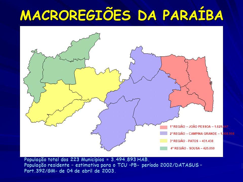 MACROREGIÕES DA PARAÍBA