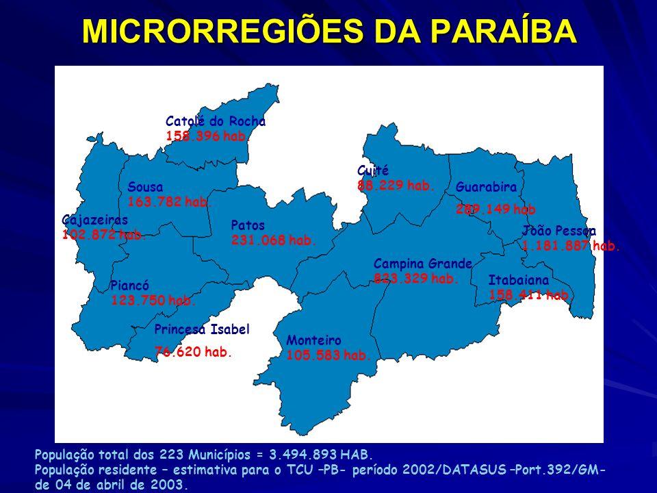 MICRORREGIÕES DA PARAÍBA