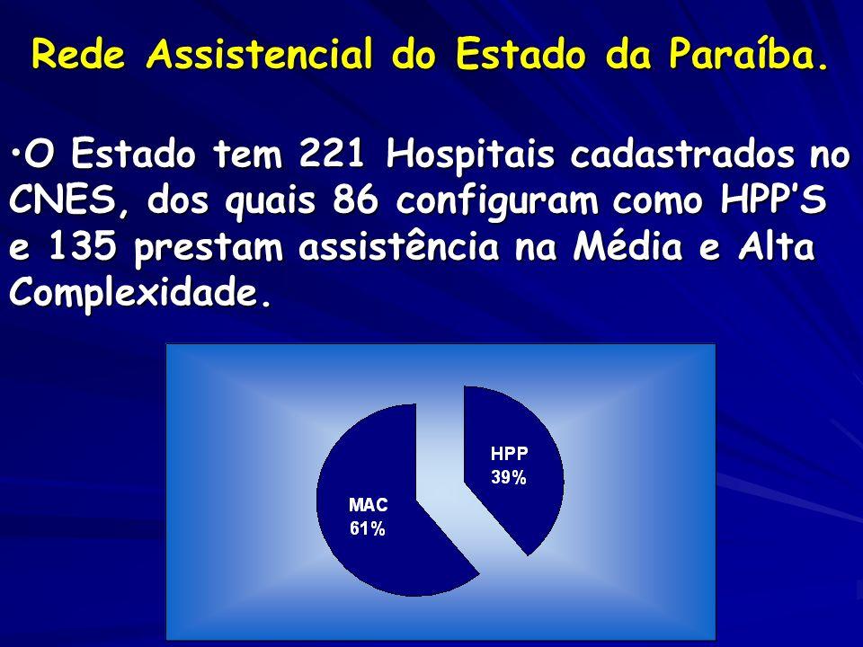 Rede Assistencial do Estado da Paraíba.