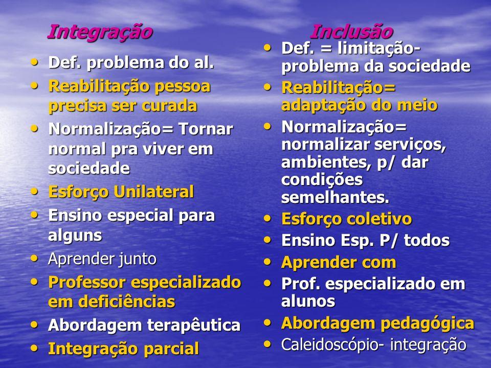 Integração Inclusão Def. = limitação- problema da sociedade