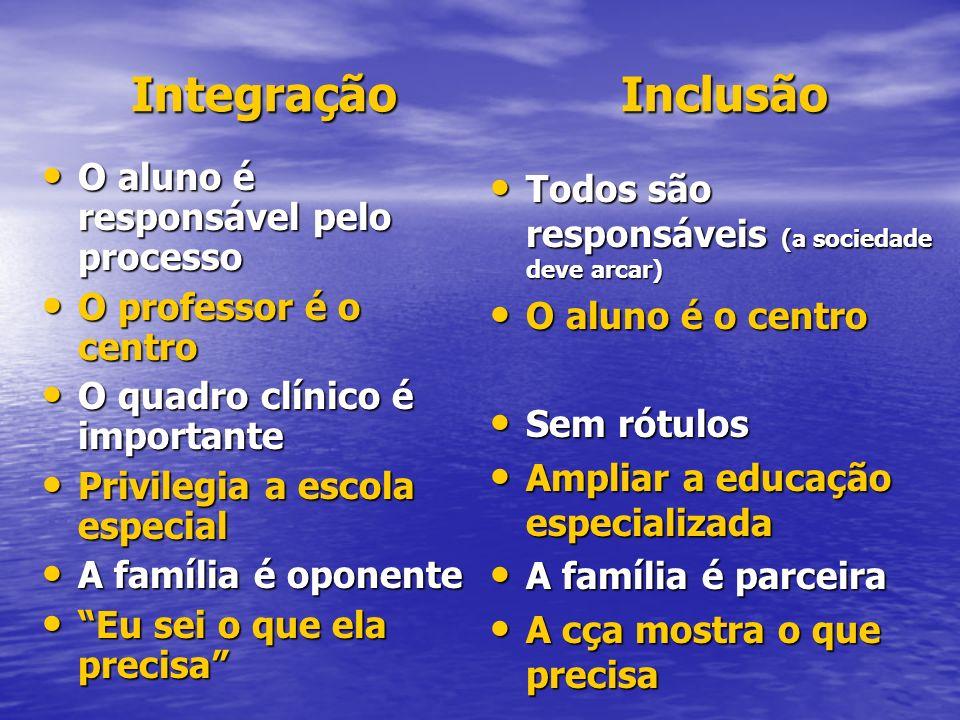 Integração Inclusão O aluno é responsável pelo processo