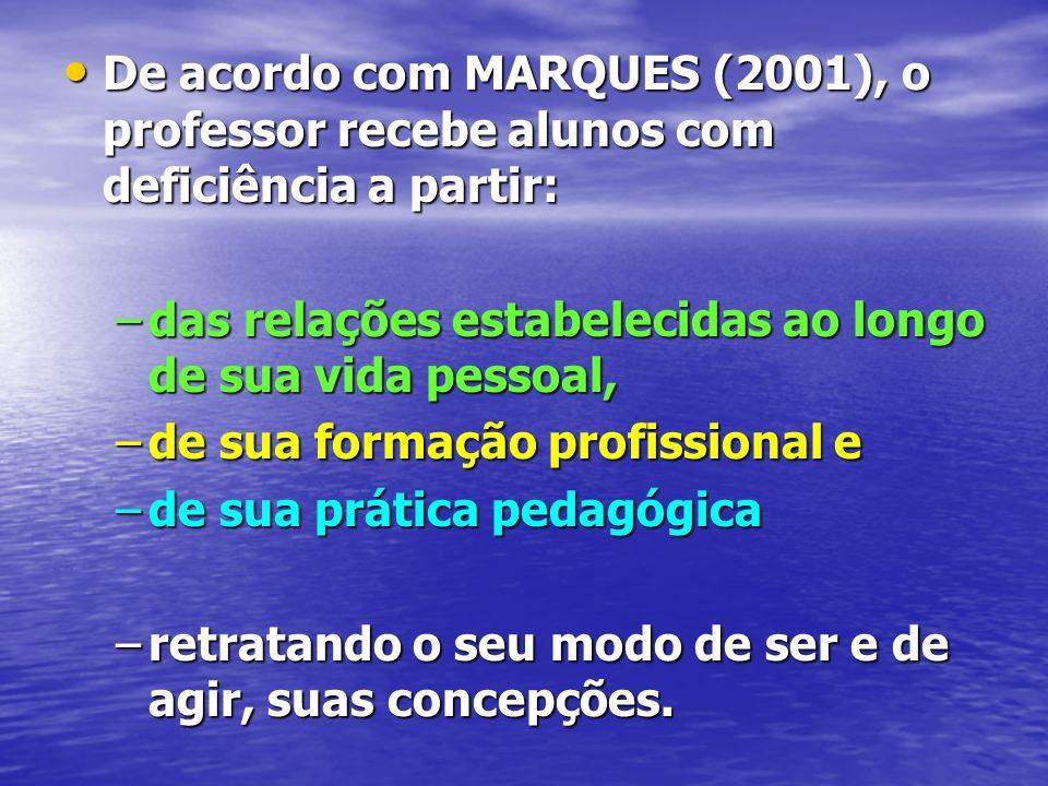 De acordo com MARQUES (2001), o professor recebe alunos com deficiência a partir: