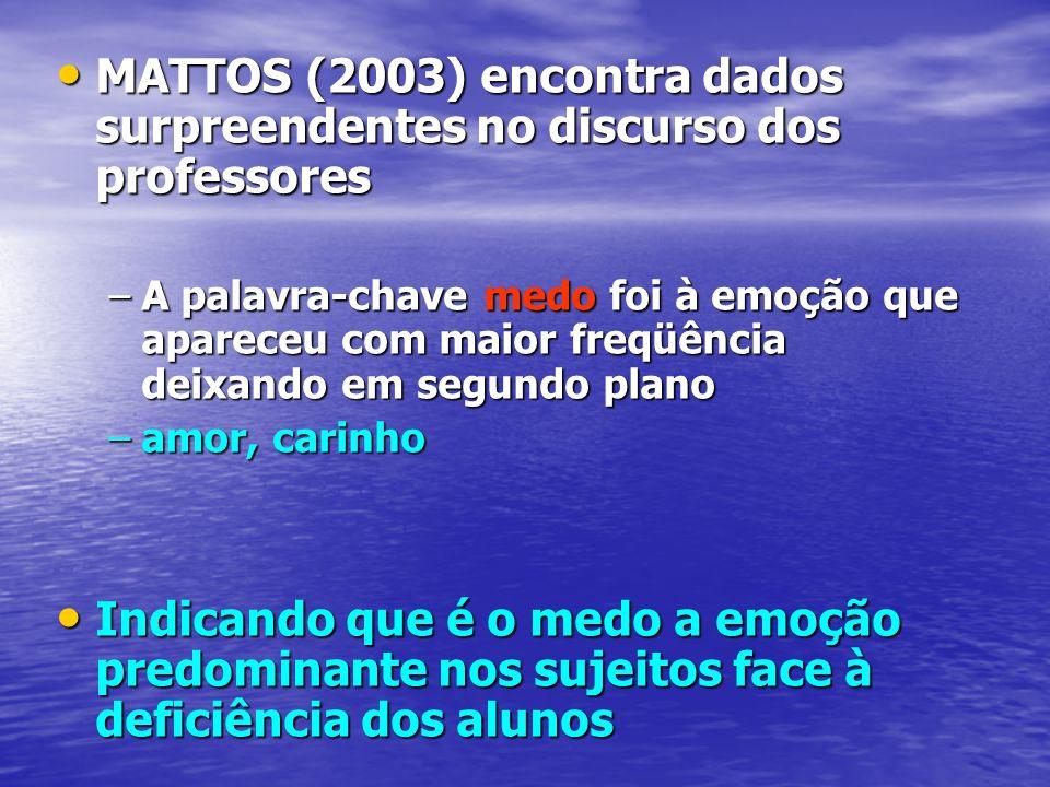 MATTOS (2003) encontra dados surpreendentes no discurso dos professores