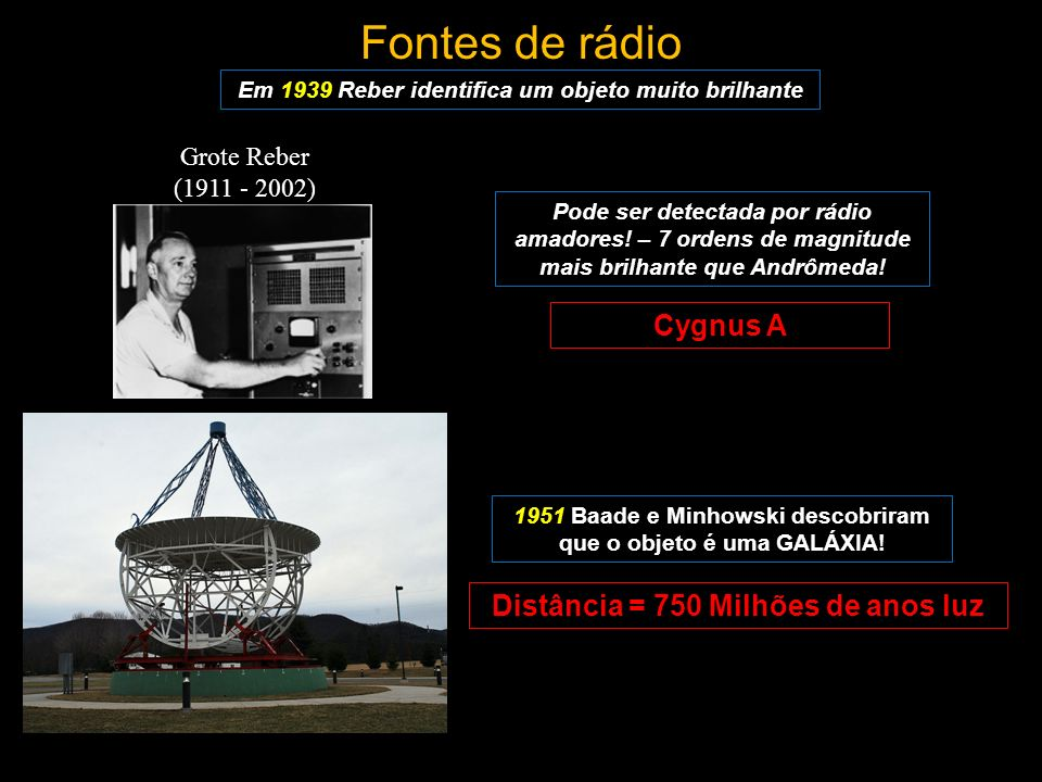Fontes de rádio Cygnus A Distância = 750 Milhões de anos luz