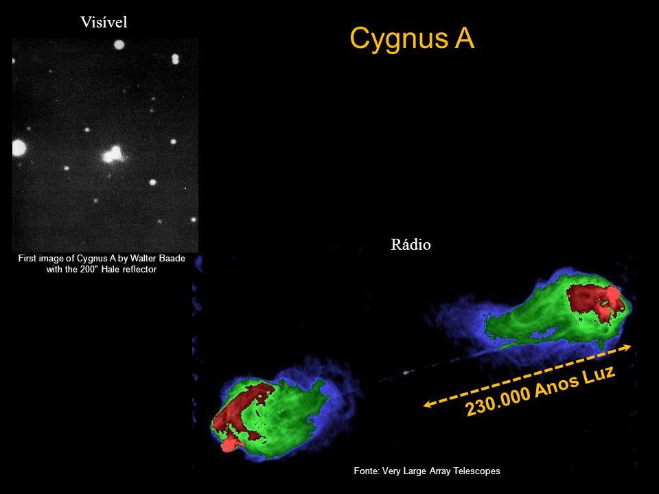 Cygnus A 230.000 Anos Luz Visível Rádio