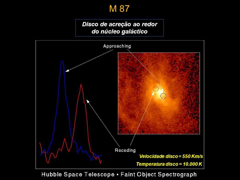 M 87 Disco de acreção ao redor do núcleo galáctico
